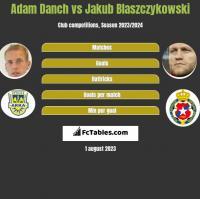 Adam Danch vs Jakub Błaszczykowski h2h player stats
