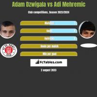 Adam Dzwigala vs Adi Mehremic h2h player stats