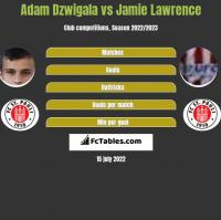 Adam Dzwigala vs Jamie Lawrence h2h player stats