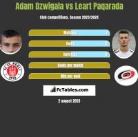 Adam Dzwigala vs Leart Paqarada h2h player stats