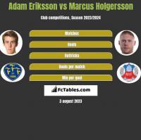 Adam Eriksson vs Marcus Holgersson h2h player stats