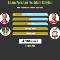 Adam Forshaw vs Adam Clayton h2h player stats