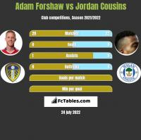 Adam Forshaw vs Jordan Cousins h2h player stats