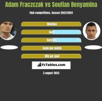 Adam Frączczak vs Soufian Benyamina h2h player stats
