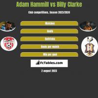 Adam Hammill vs Billy Clarke h2h player stats