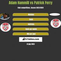 Adam Hammill vs Patrick Ferry h2h player stats