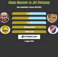 Adam Hlousek vs Jiri Fleisman h2h player stats