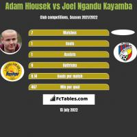 Adam Hlousek vs Joel Ngandu Kayamba h2h player stats