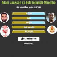 Adam Jackson vs Boli Bolingoli-Mbombo h2h player stats
