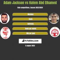 Adam Jackson vs Hatem Abd Elhamed h2h player stats