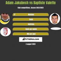 Adam Jakubech vs Baptiste Valette h2h player stats