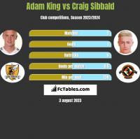 Adam King vs Craig Sibbald h2h player stats