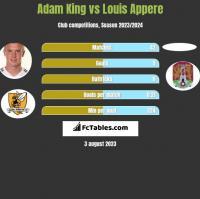 Adam King vs Louis Appere h2h player stats