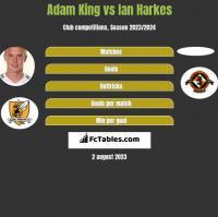 Adam King vs Ian Harkes h2h player stats