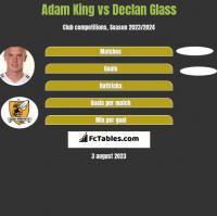 Adam King vs Declan Glass h2h player stats