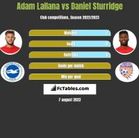 Adam Lallana vs Daniel Sturridge h2h player stats