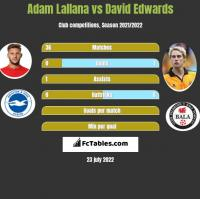 Adam Lallana vs David Edwards h2h player stats