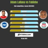 Adam Lallana vs Fabinho h2h player stats