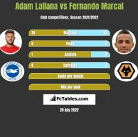 Adam Lallana vs Fernando Marcal h2h player stats