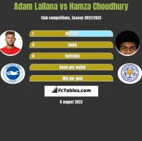 Adam Lallana vs Hamza Choudhury h2h player stats