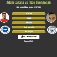 Adam Lallana vs Ilkay Guendogan h2h player stats