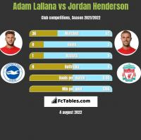 Adam Lallana vs Jordan Henderson h2h player stats