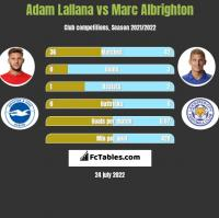 Adam Lallana vs Marc Albrighton h2h player stats