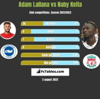 Adam Lallana vs Naby Keita h2h player stats