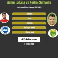 Adam Lallana vs Pedro Chirivella h2h player stats