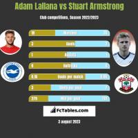 Adam Lallana vs Stuart Armstrong h2h player stats