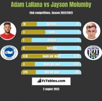 Adam Lallana vs Jayson Molumby h2h player stats