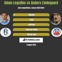 Adam Legzdins vs Anders Lindegaard h2h player stats
