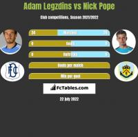 Adam Legzdins vs Nick Pope h2h player stats