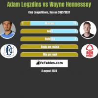 Adam Legzdins vs Wayne Hennessey h2h player stats
