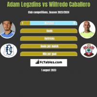 Adam Legzdins vs Wilfredo Caballero h2h player stats