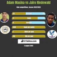 Adam Masina vs Jairo Riedewald h2h player stats