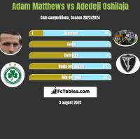 Adam Matthews vs Adedeji Oshilaja h2h player stats