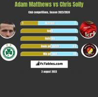 Adam Matthews vs Chris Solly h2h player stats