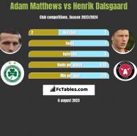 Adam Matthews vs Henrik Dalsgaard h2h player stats