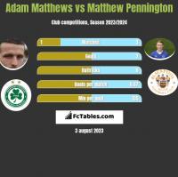 Adam Matthews vs Matthew Pennington h2h player stats