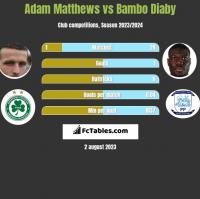 Adam Matthews vs Bambo Diaby h2h player stats