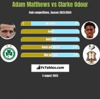 Adam Matthews vs Clarke Odour h2h player stats
