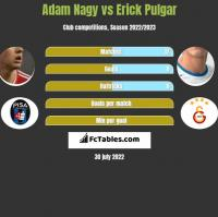 Adam Nagy vs Erick Pulgar h2h player stats