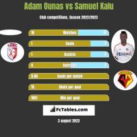 Adam Ounas vs Samuel Kalu h2h player stats
