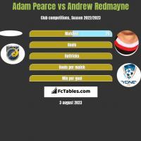 Adam Pearce vs Andrew Redmayne h2h player stats