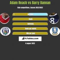 Adam Reach vs Barry Bannan h2h player stats