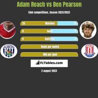 Adam Reach vs Ben Pearson h2h player stats