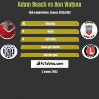 Adam Reach vs Ben Watson h2h player stats