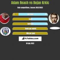 Adam Reach vs Bojan Krkic h2h player stats