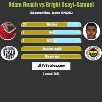 Adam Reach vs Bright Osayi-Samuel h2h player stats